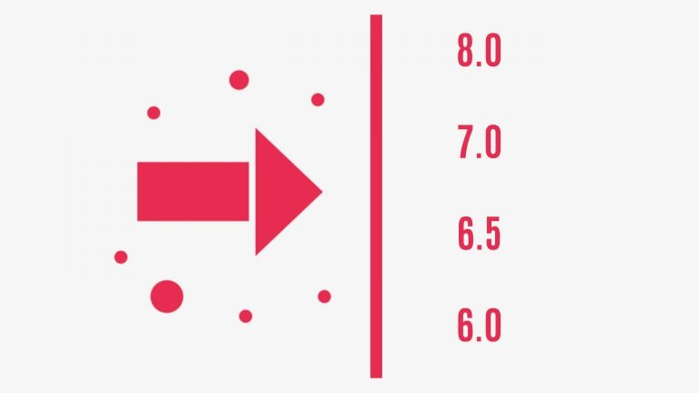 A red arrow points between a 6.5 and a 7.0 to present the new IELTS indicator test