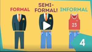 Formal, Semi-formal, and Informal IELTS letters are represented by different pieces of clothing