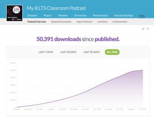 A screenshot of 50,000 downloads for My IELTS Classroom